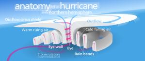 1024px-Hurricane-en.svg