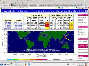 5 October 2014.TSR Phanfone Simon and Vongfong 1